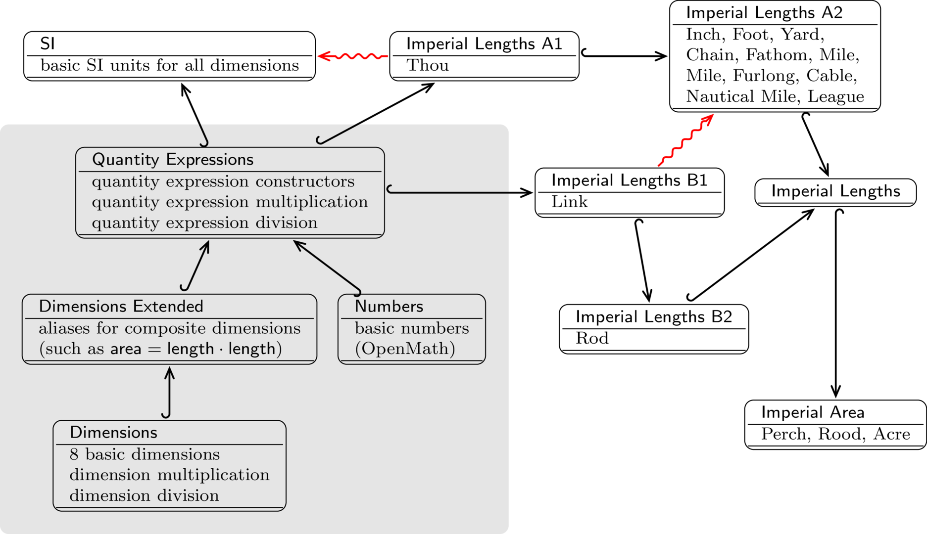2015/wiesing_tom/project/presentation/imgs/graph1.png