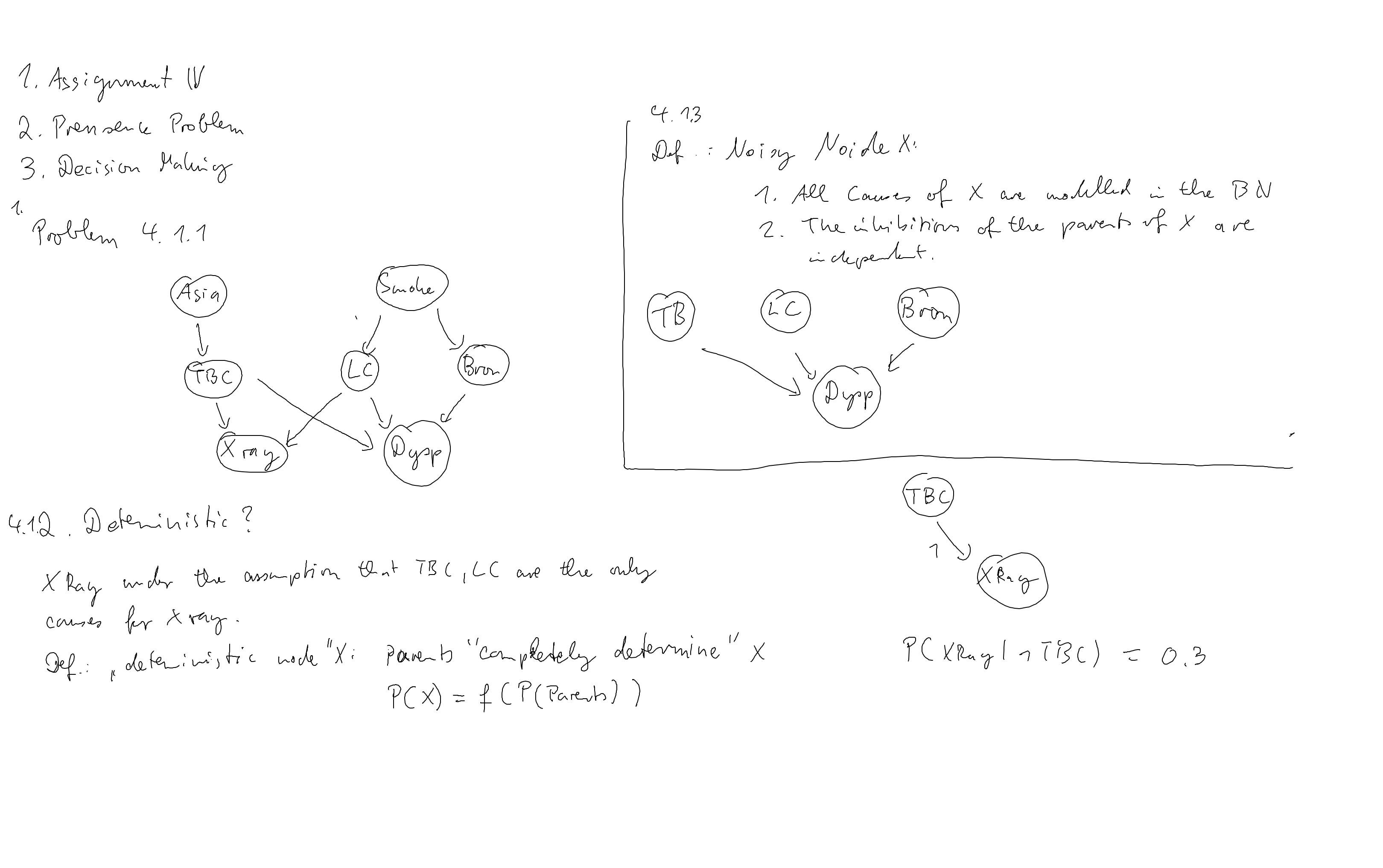 Max/AI II/2020/Tutorial V/Whiteboard[1]-01.png