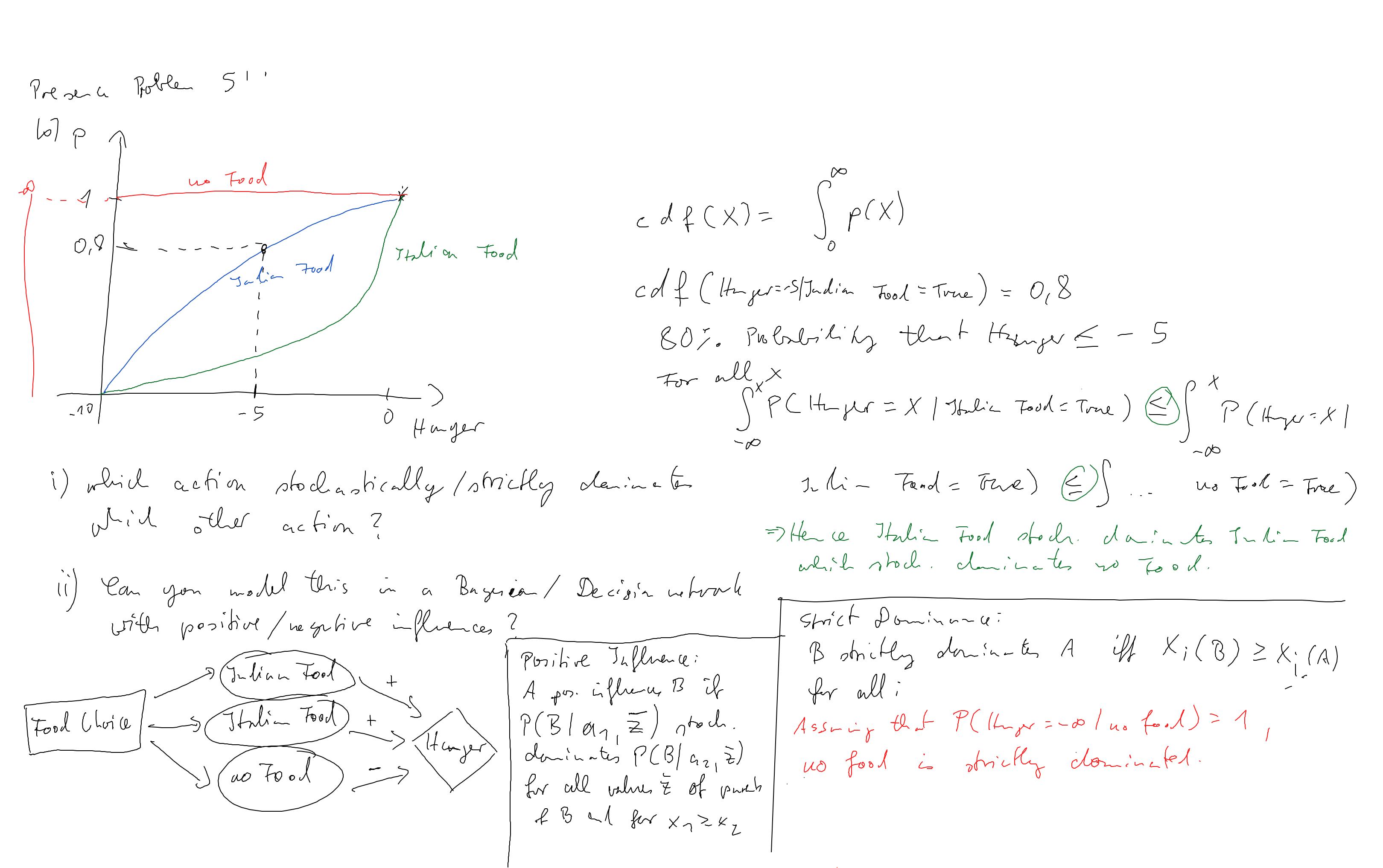 Max/AI II/2020/Tutorial V/Whiteboard[12]-01.png
