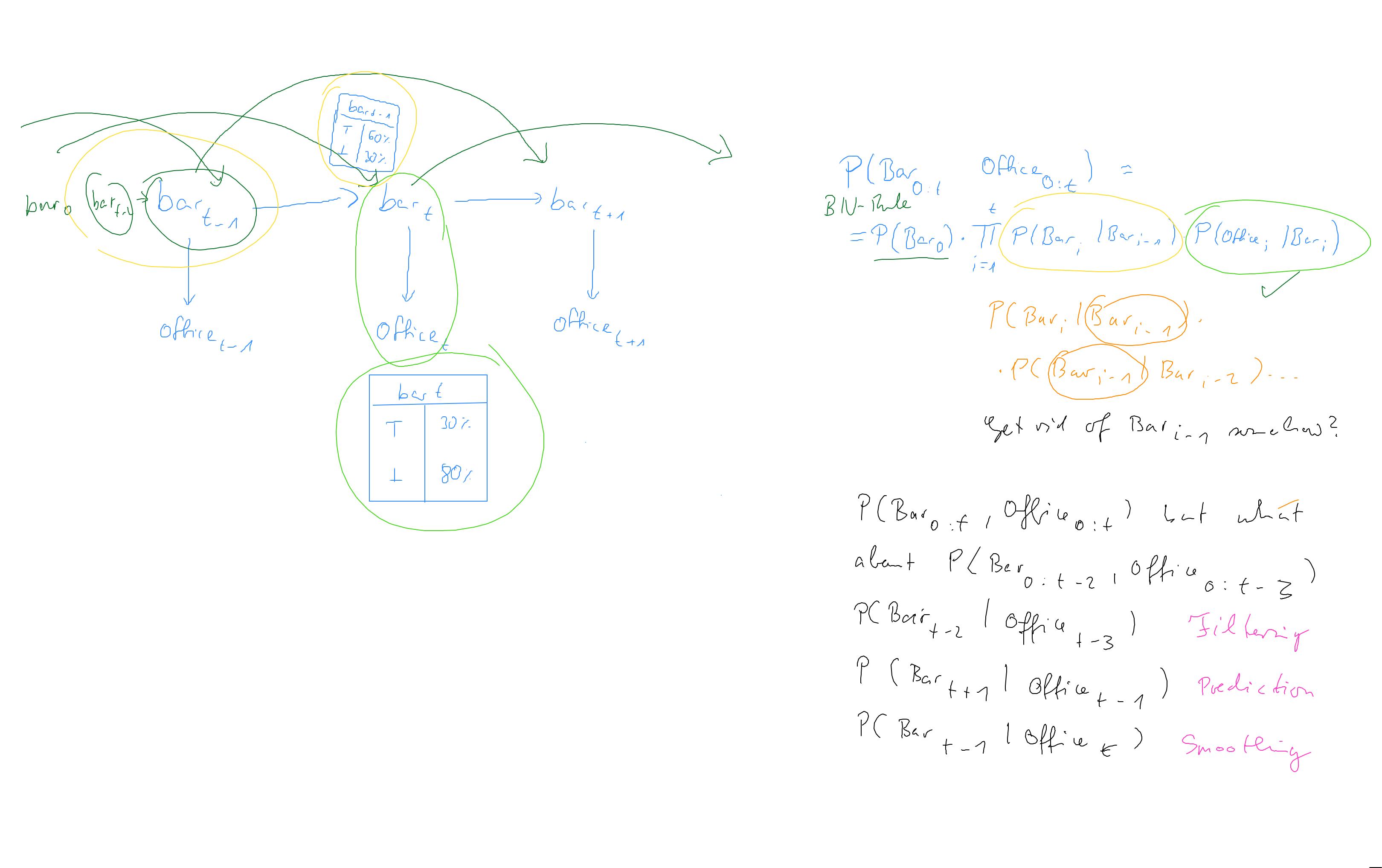 Max/AI II/2020/Tutorial V/Whiteboard[9]-01.png