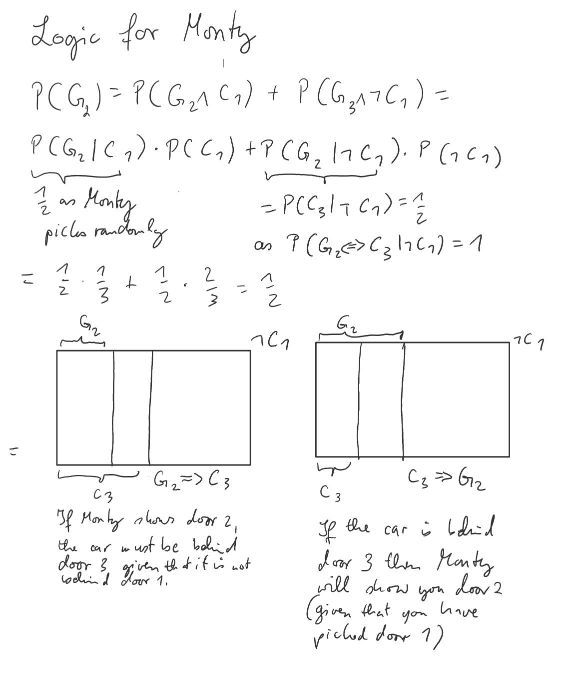 Max/AI II/2020/Logic for Monty.png