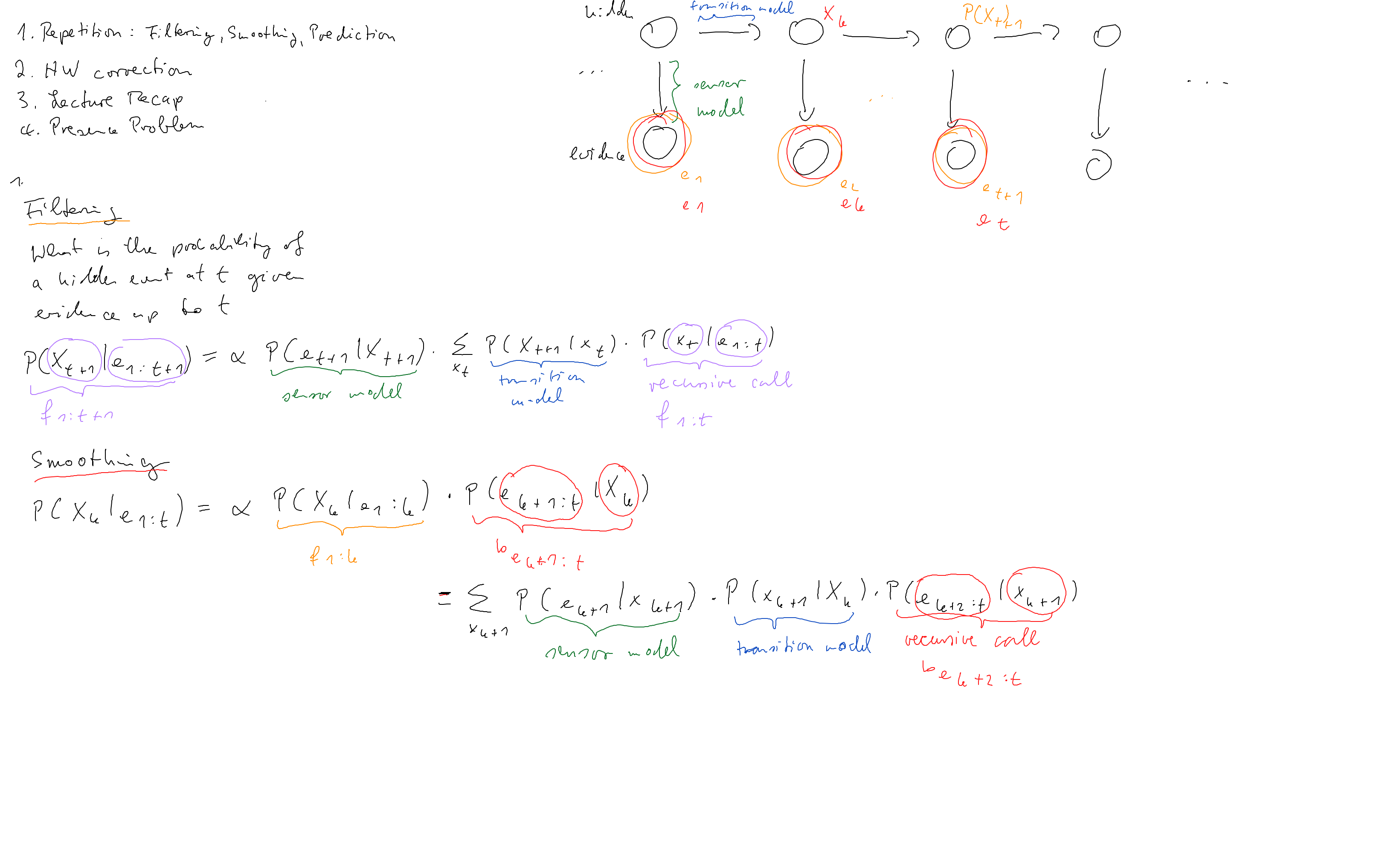 Max/AI II/2020/Tutorial VII/Whiteboard[2]-01.png