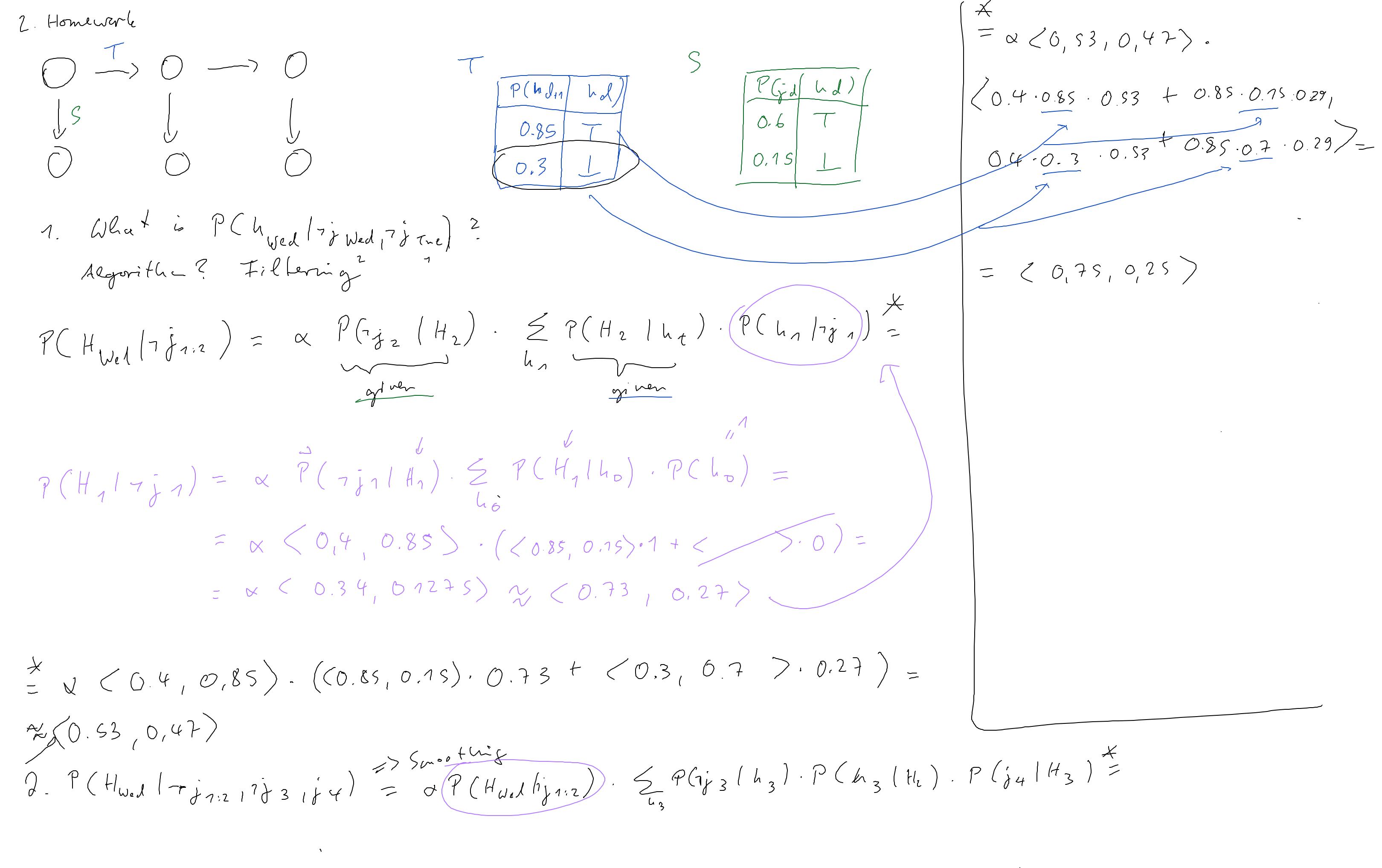 Max/AI II/2020/Tutorial VII/Whiteboard[3]-01.png