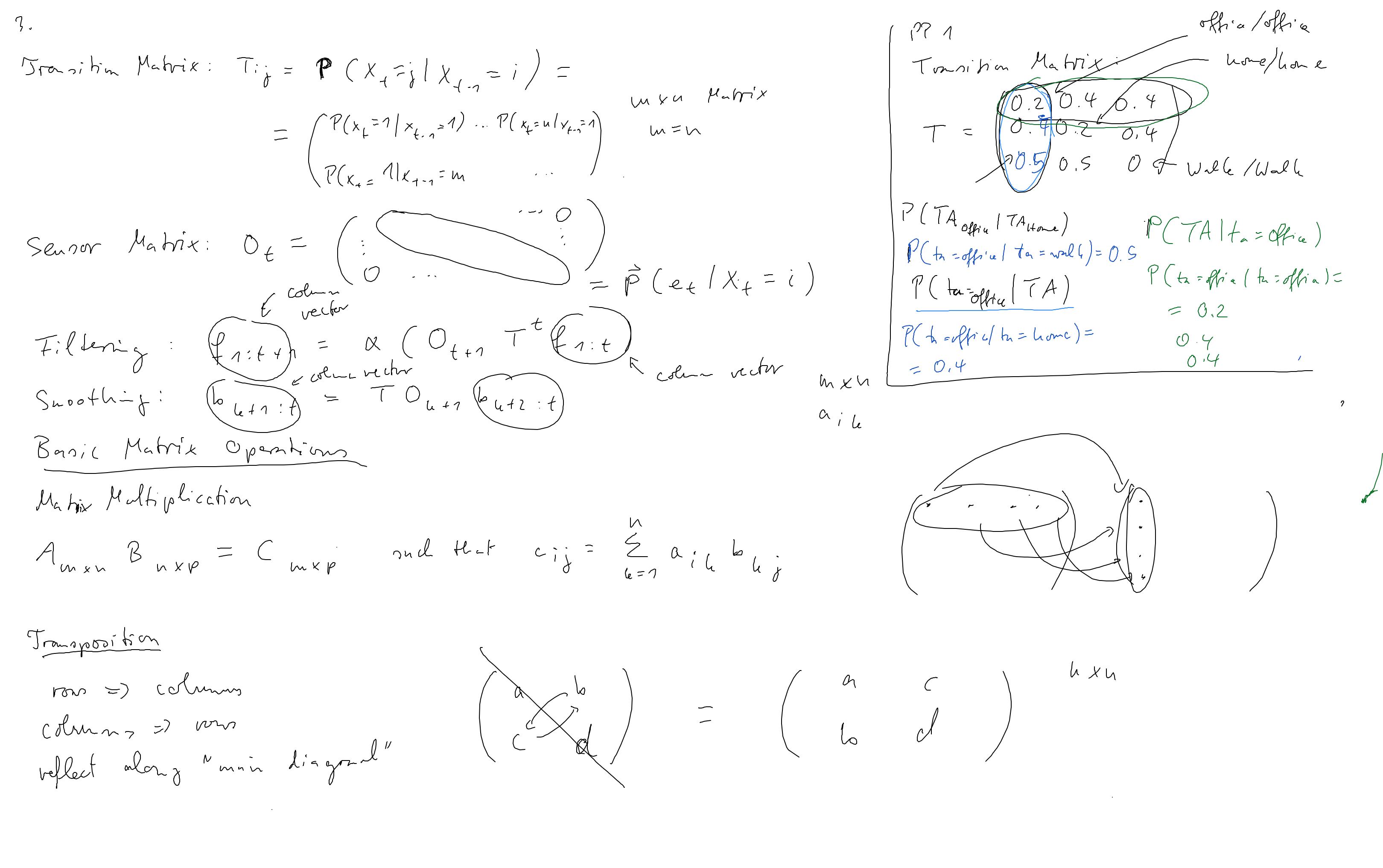 Max/AI II/2020/Tutorial VII/Whiteboard[5]-01.png