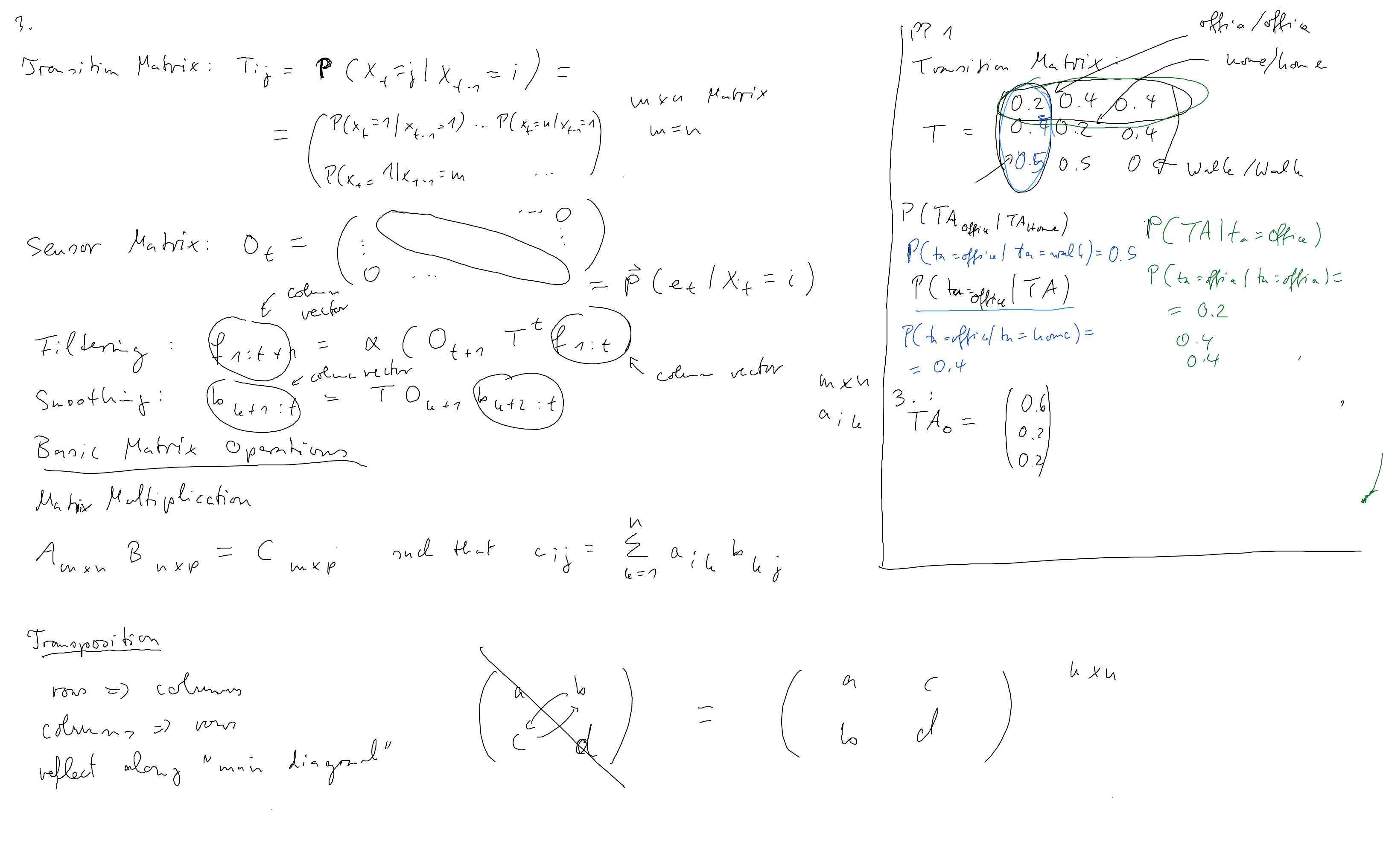 Max/AI II/2020/Tutorial VII/Whiteboard[6]-01.png