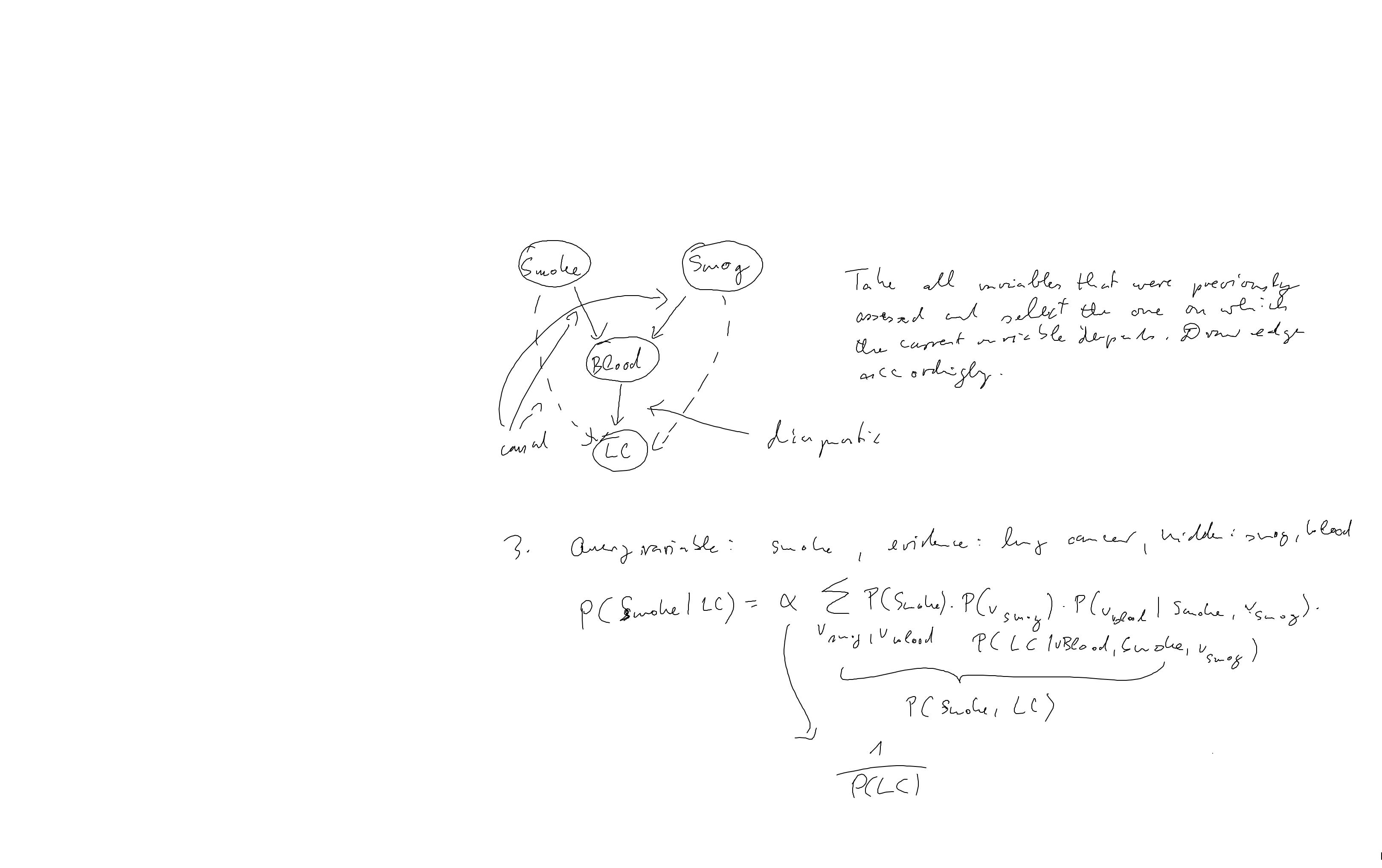 Max/AI II/2020/Tutorial IX/Whiteboard[1]-01.png