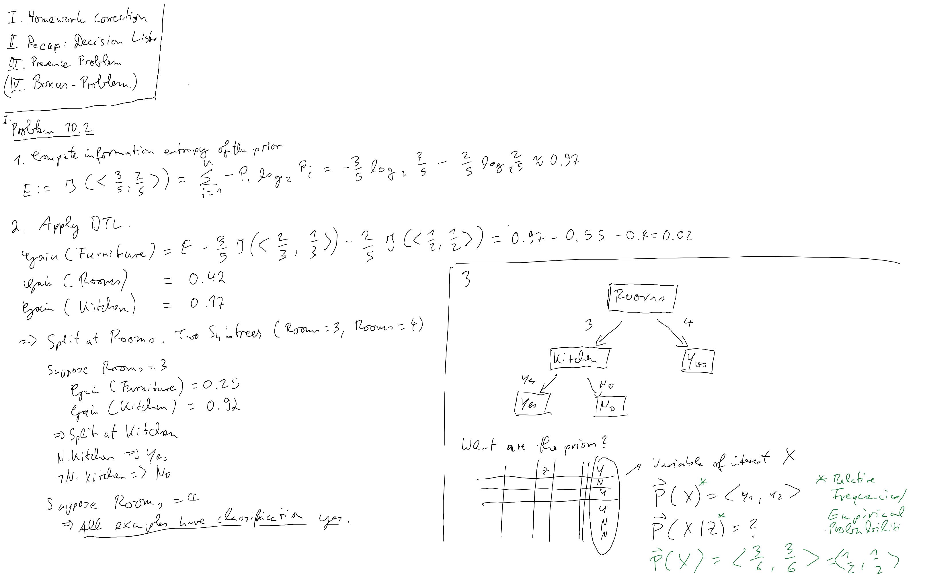 Max/AI II/2020/Tutorial VIII/Whiteboard[1]-01.png