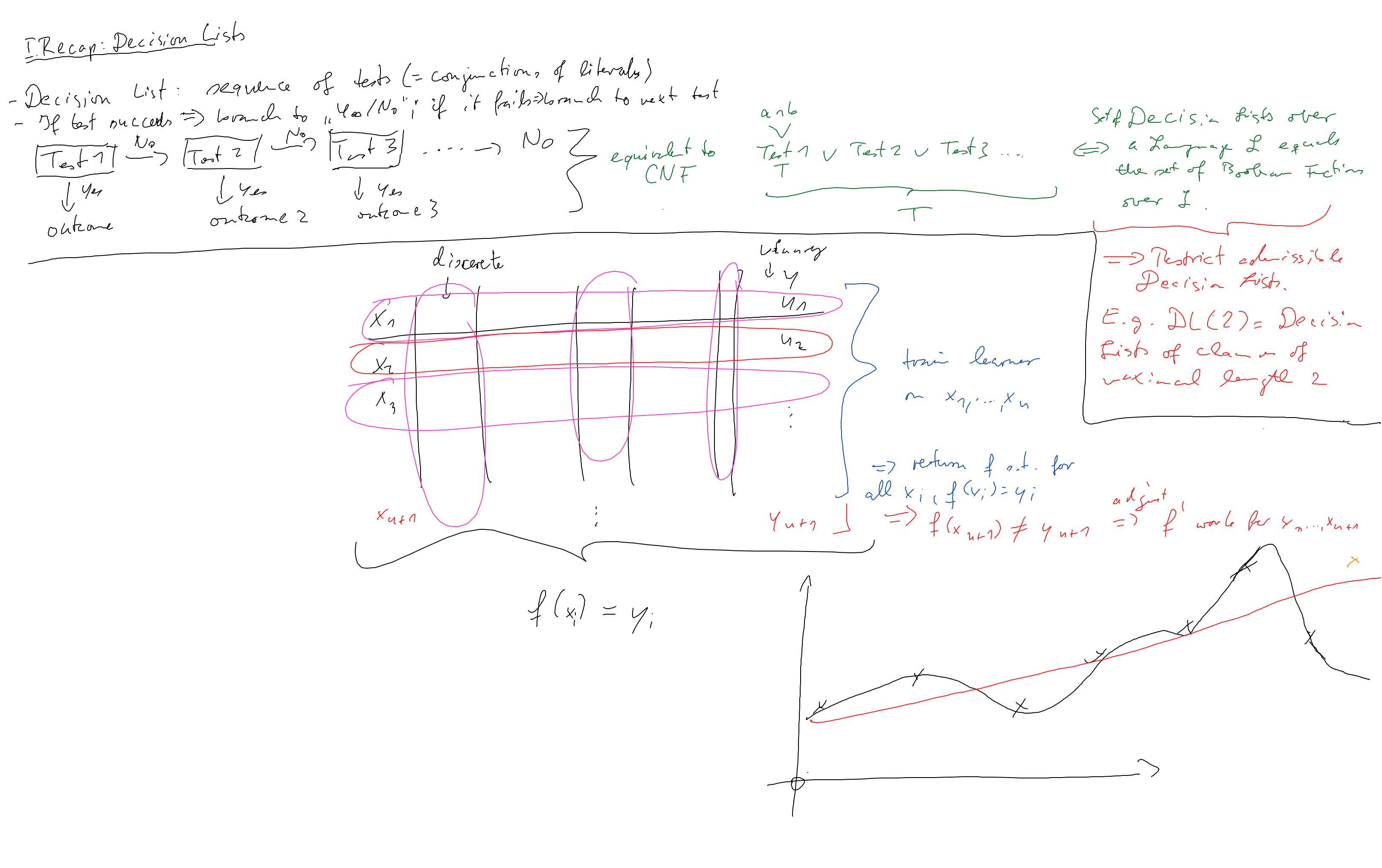 Max/AI II/2020/Tutorial VIII/Whiteboard[2]-01.png