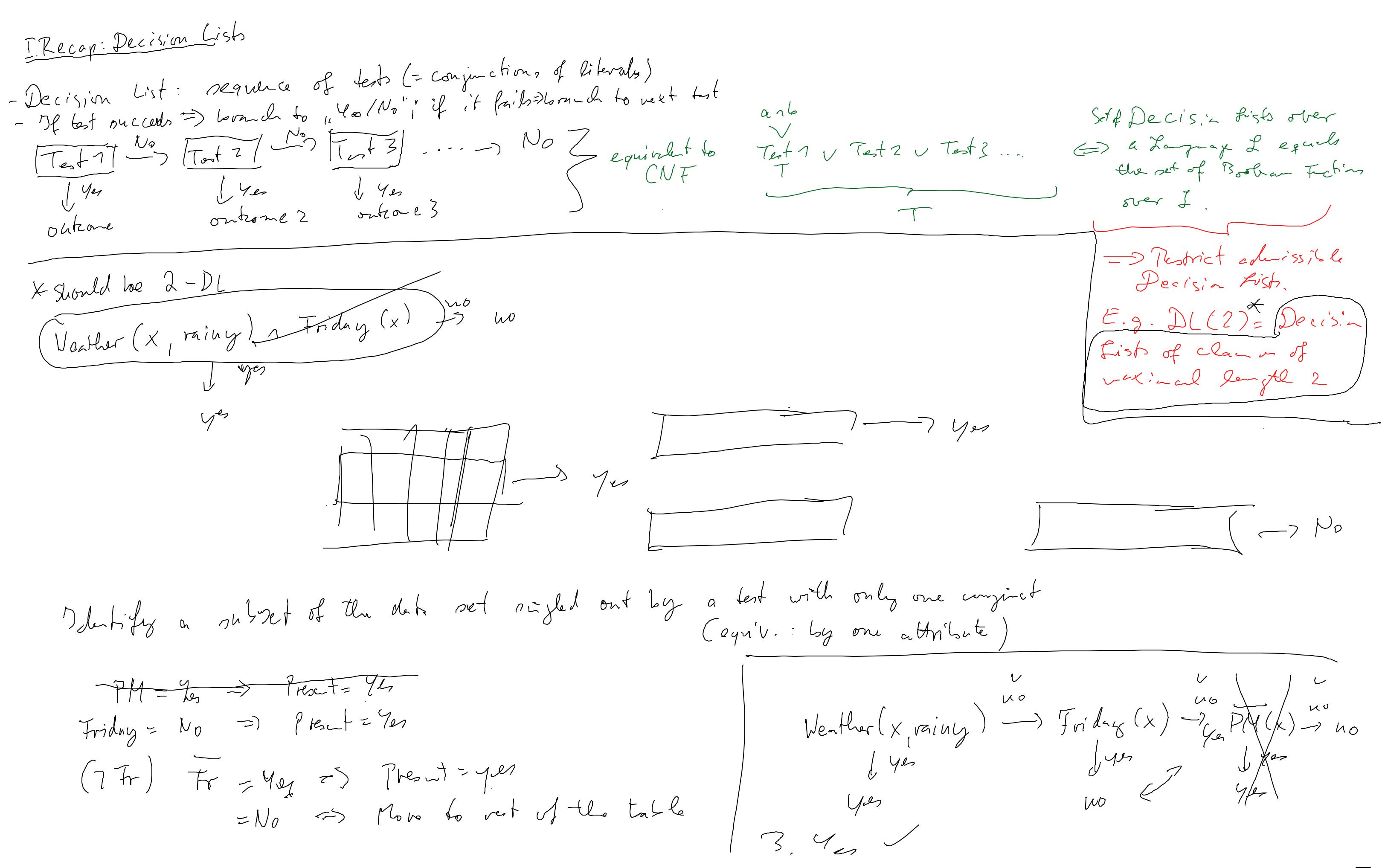 Max/AI II/2020/Tutorial VIII/Whiteboard[3]-01.png
