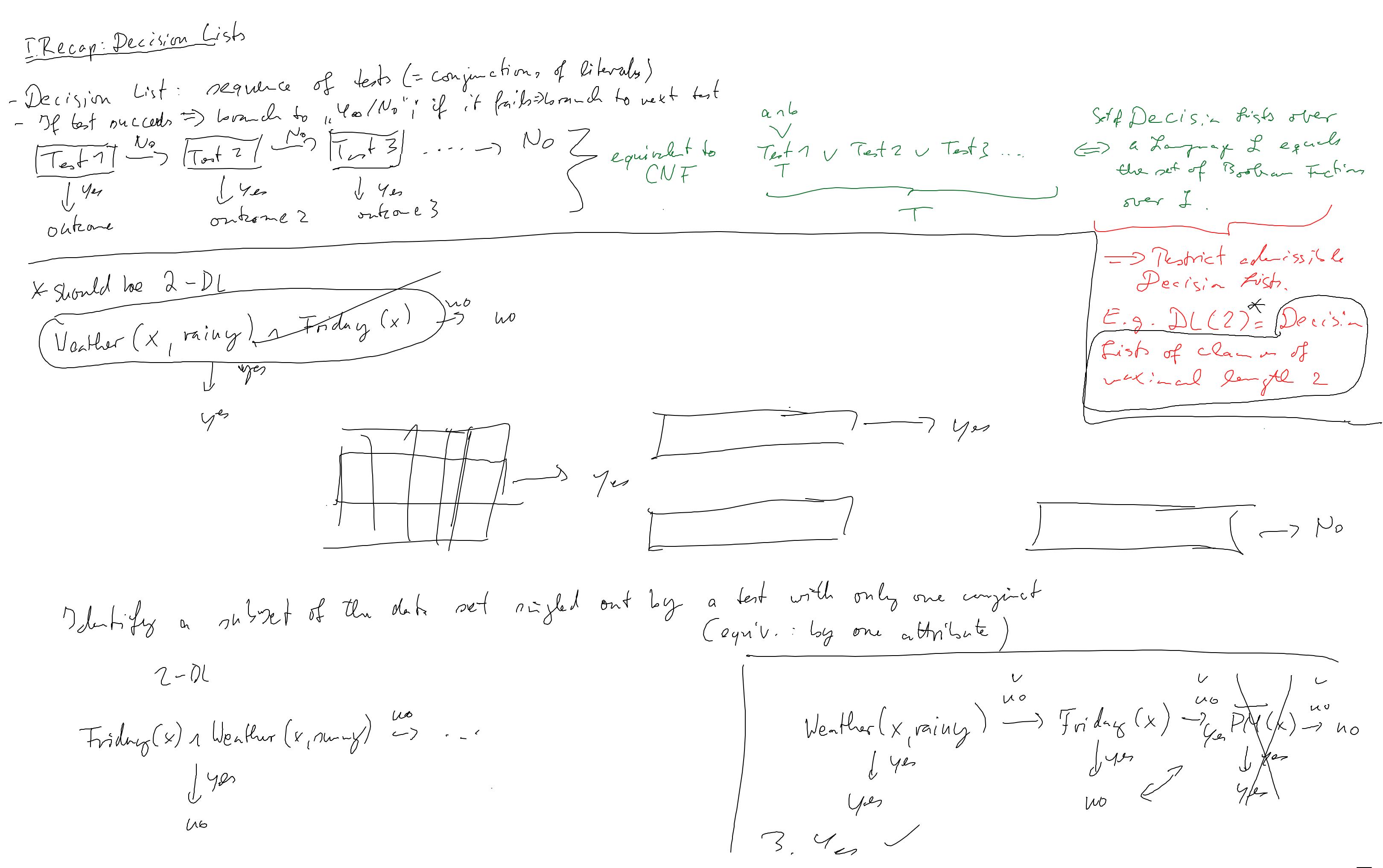 Max/AI II/2020/Tutorial VIII/Whiteboard[5]-01.png