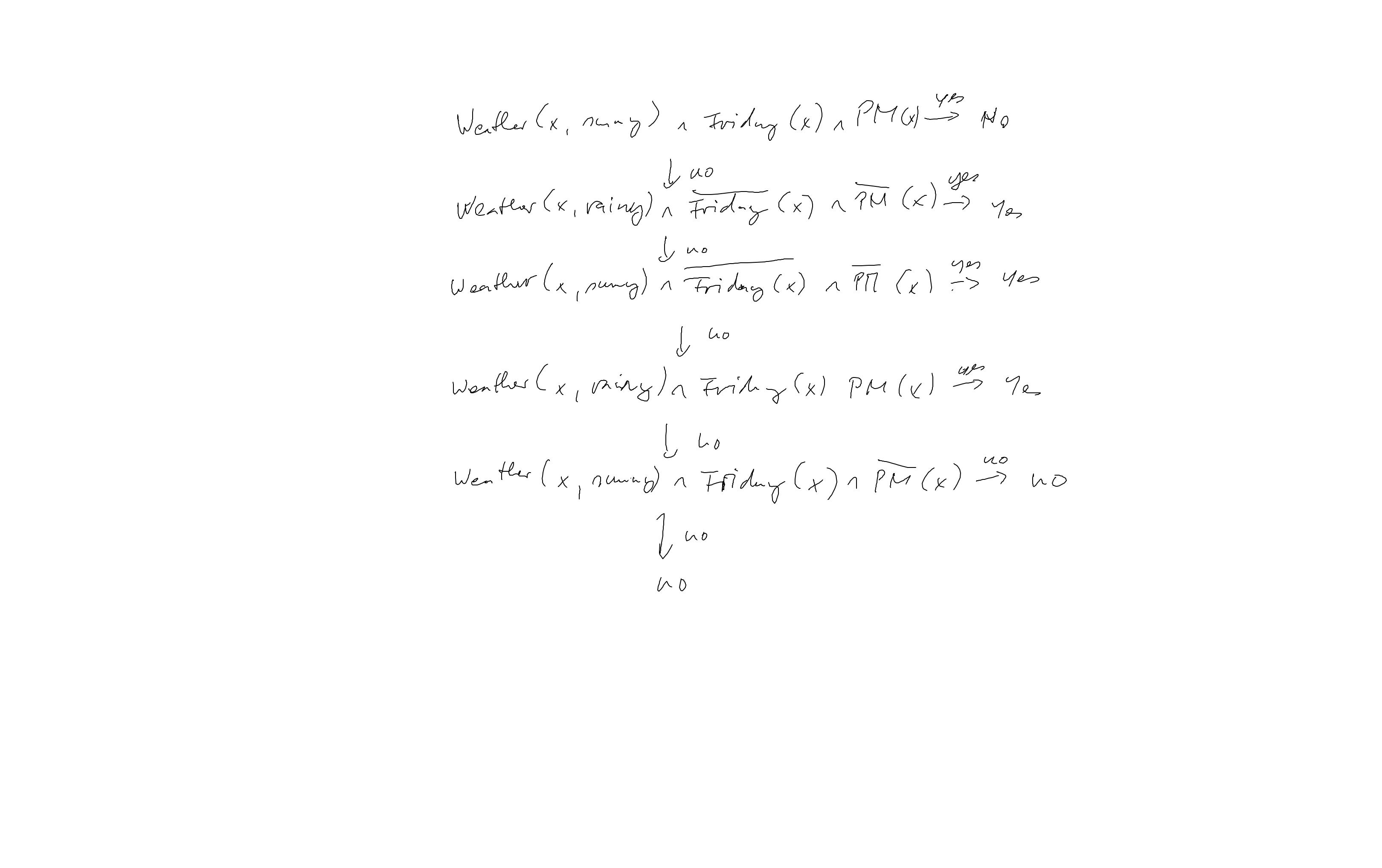 Max/AI II/2020/Tutorial VIII/Whiteboard[7]-01.png
