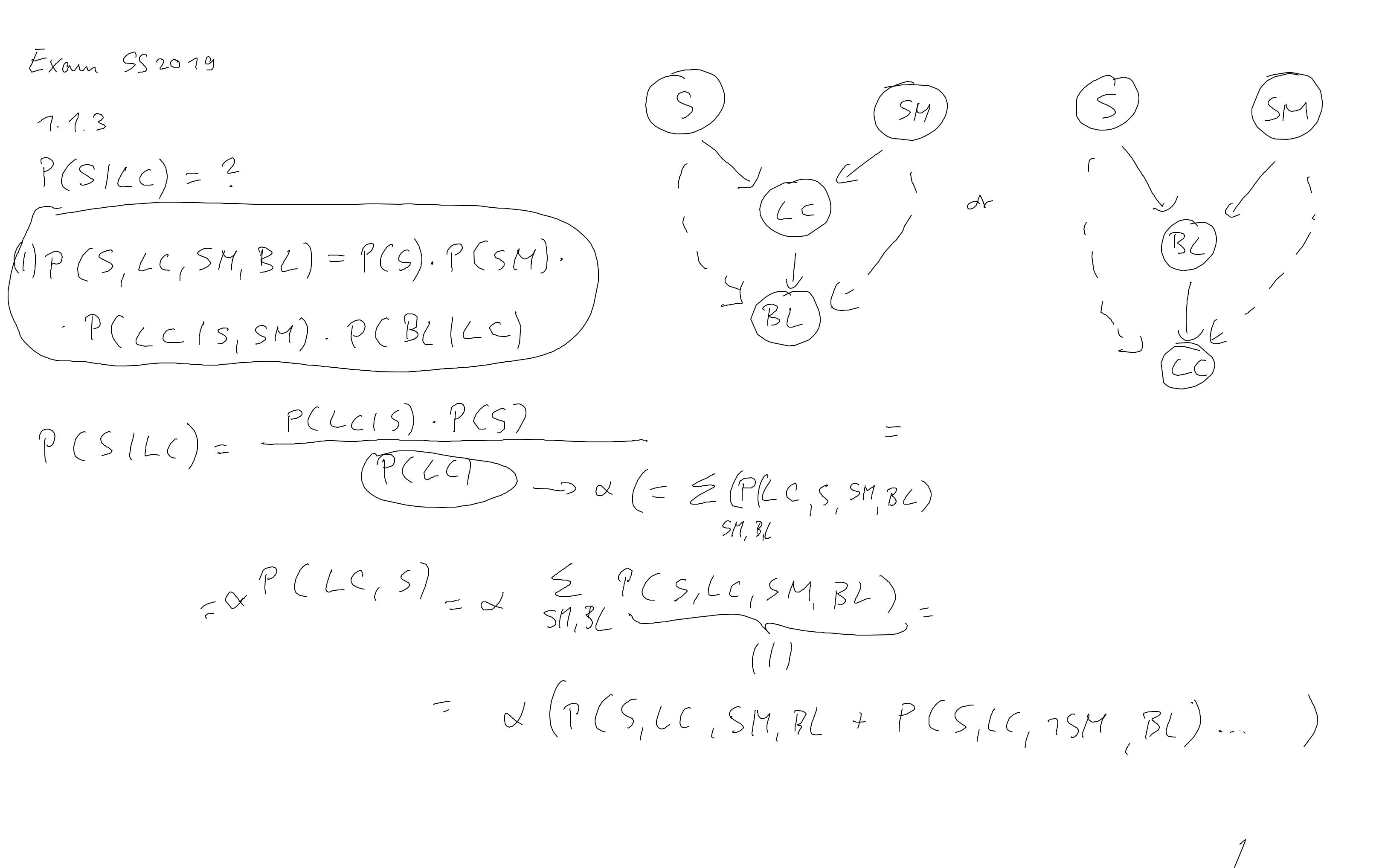 Max/AI II/2020/Tutorial X/Whiteboard[1]-01.png