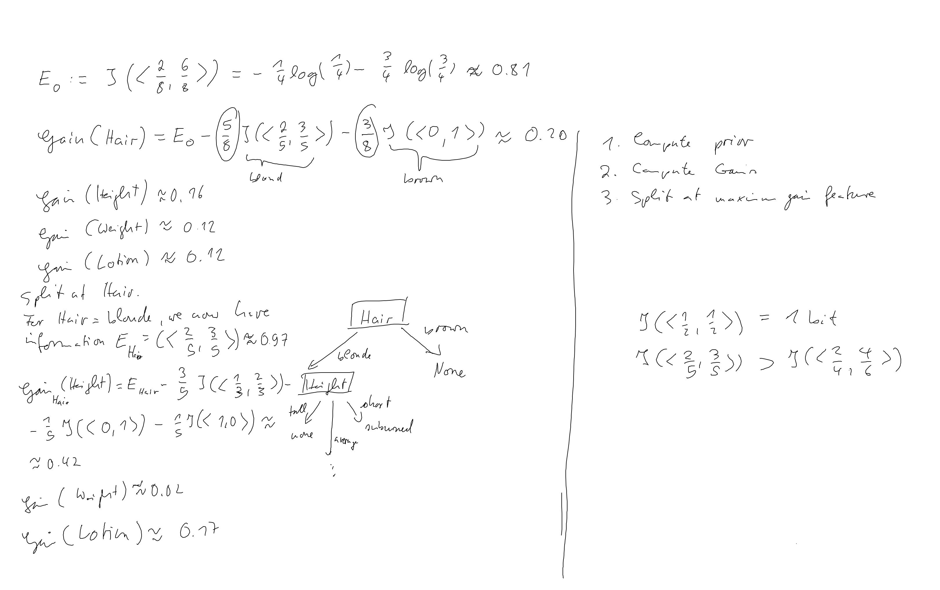Max/AI II/2020/Tutorial X/Whiteboard[4]-01.png