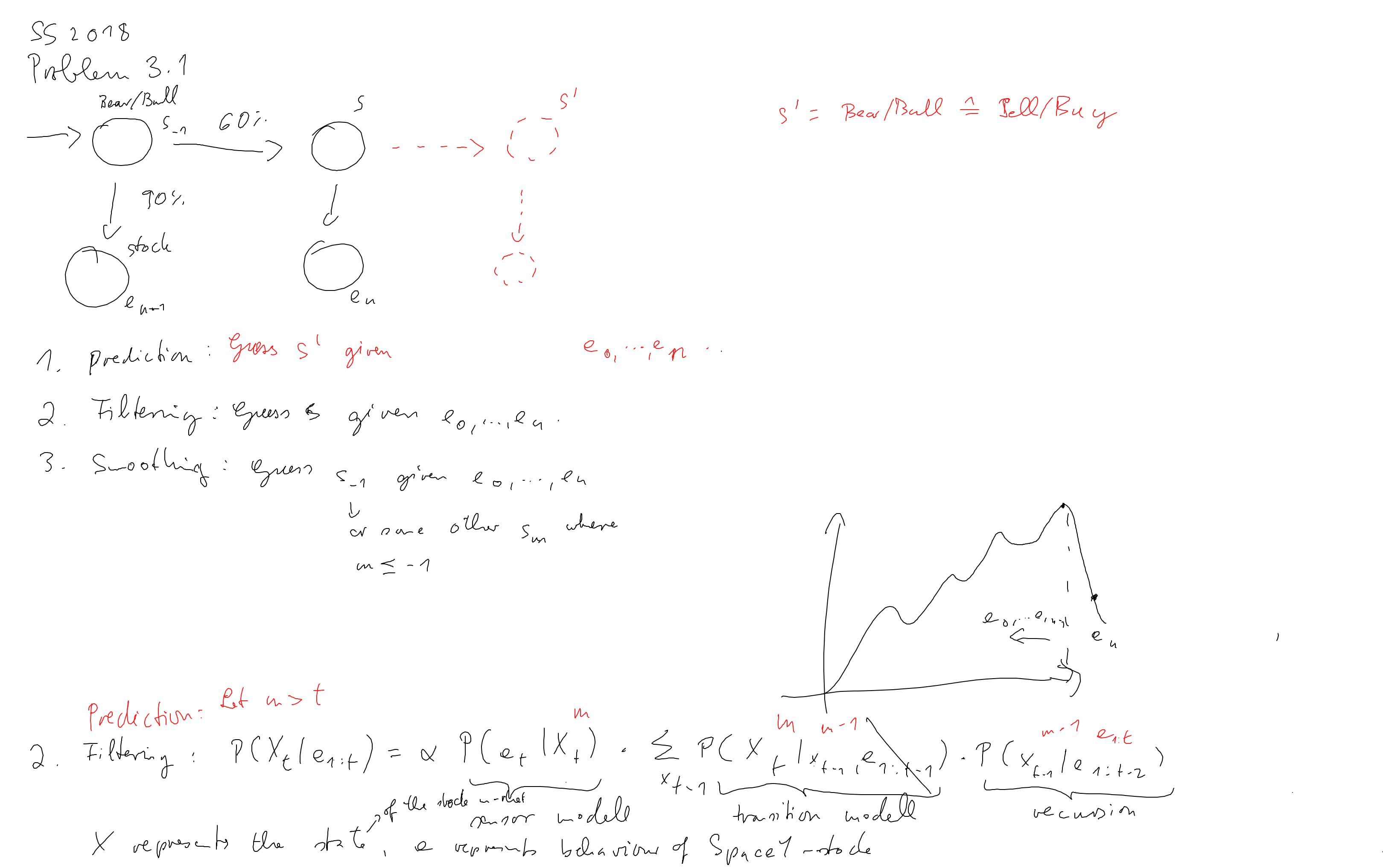 Max/AI II/2020/Tutorial XI/Whiteboard[4]-01.png
