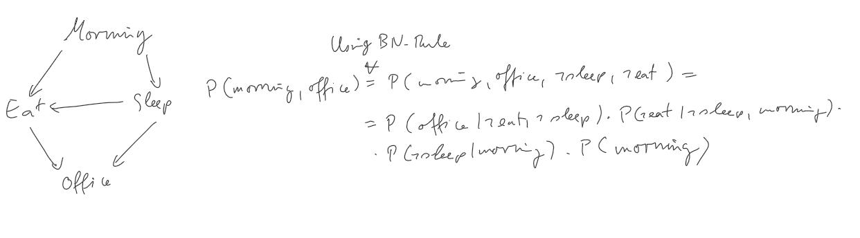 Max/AI II/2020/Tutorial III/BN-rule.png