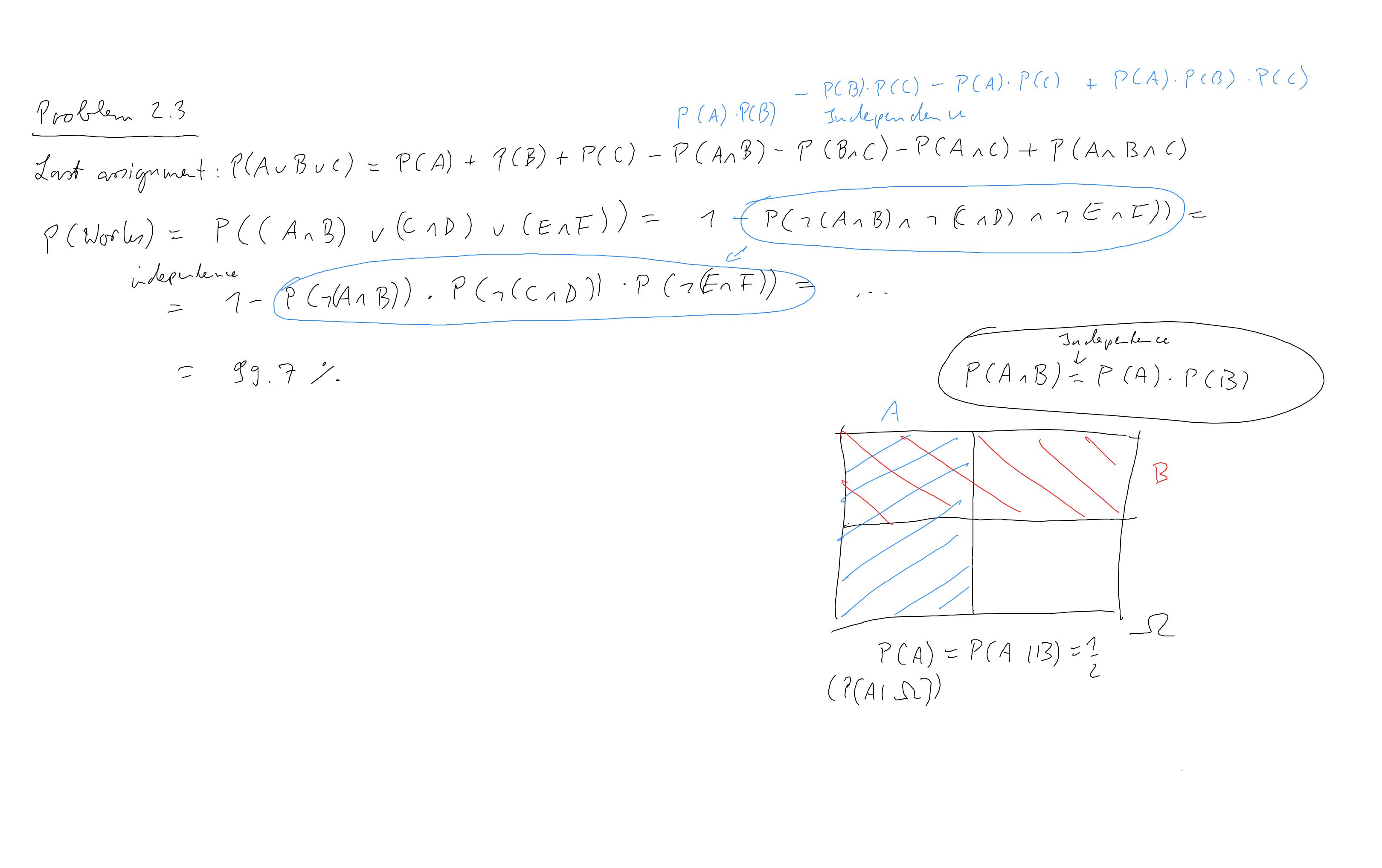 Max/AI II/2020/Tutorial III/Whiteboard[2]-01.png